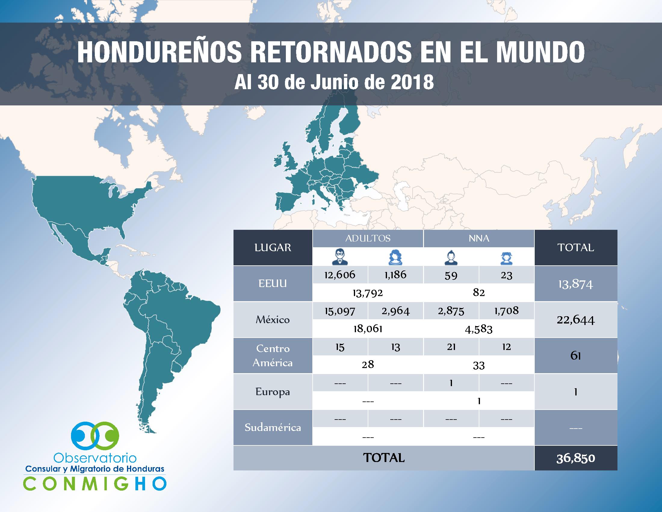 Hondurenios retornados en el mundo